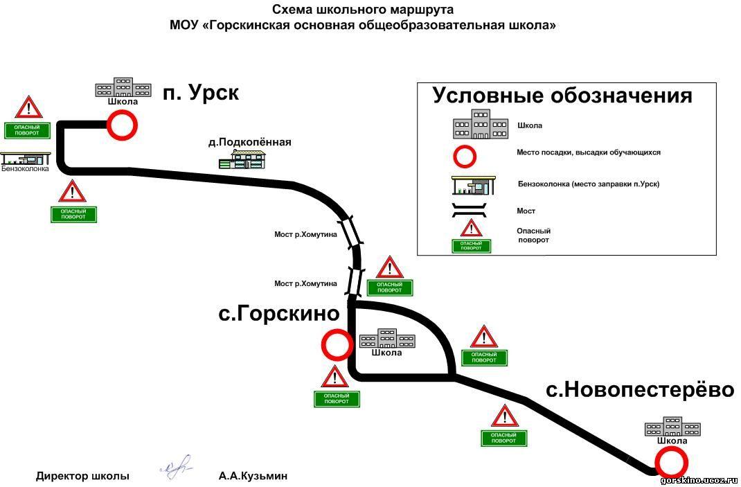 Документация по школьному маршруту.